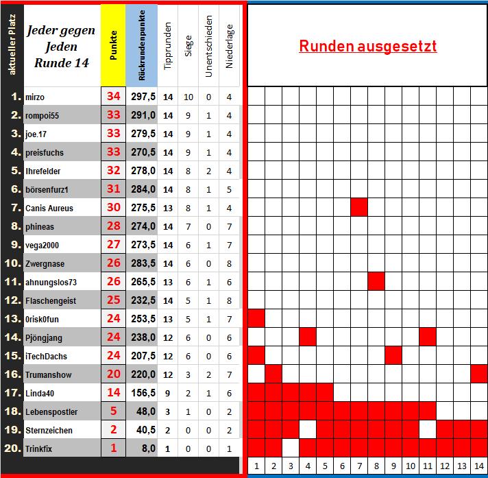 31_tabelle_jeder_gegen_jeden.png