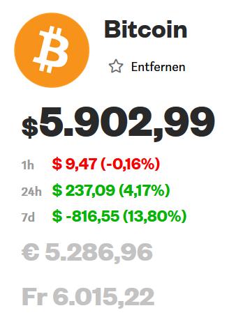 bitcoin-kurs_07_05_2019_14-30_uhr.png