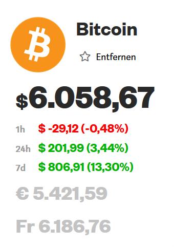 bitcoin-kurs_09_05_2019_11-24_uhr.png