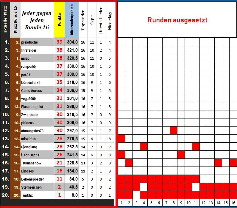 33_tabelle_jeder_gegen_jeden.png