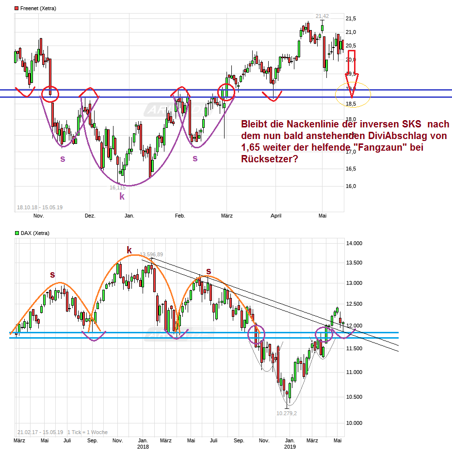 chart_free_dax_-.png