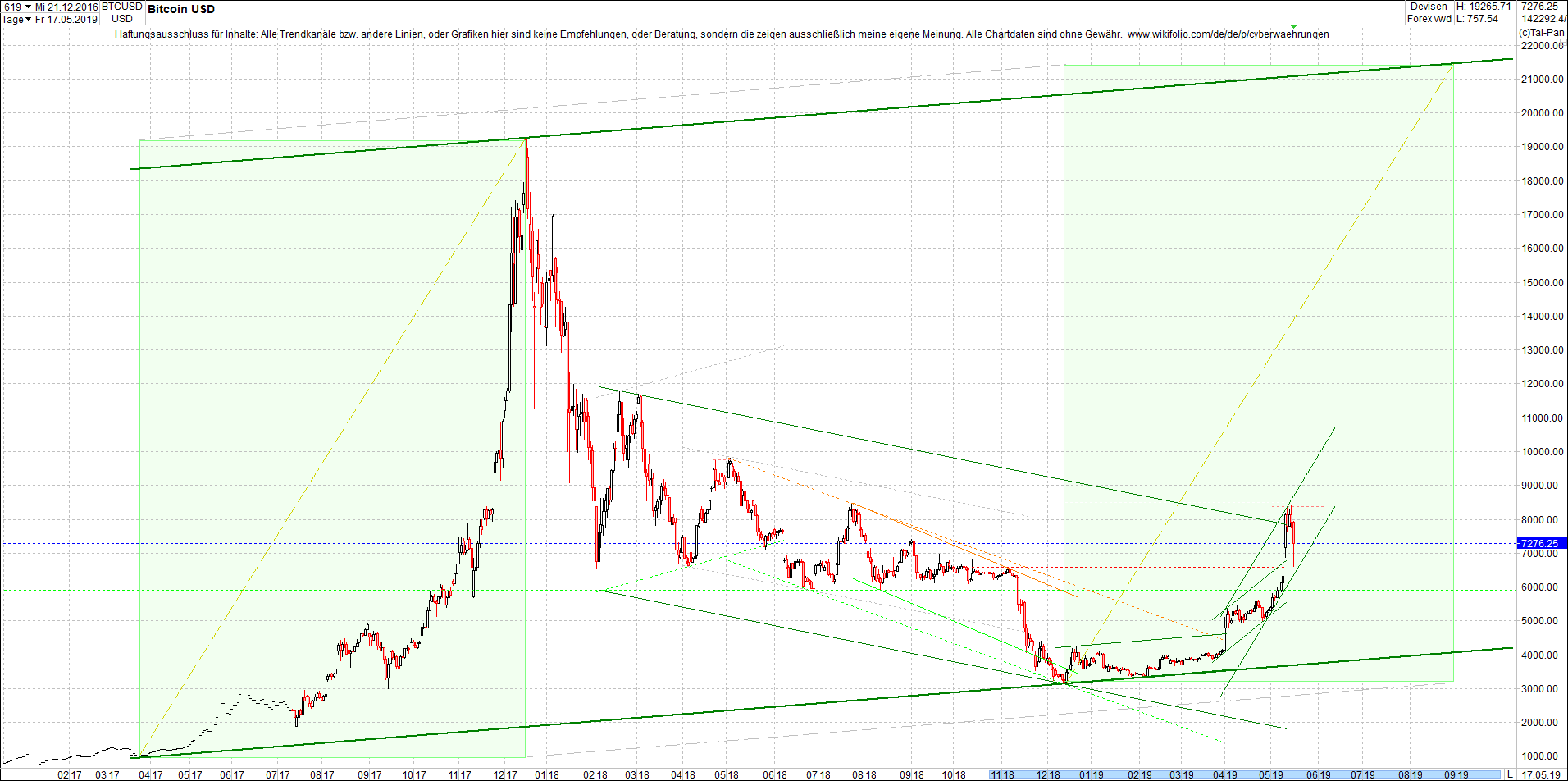 bitcoin_chart_heute_vormittag.png