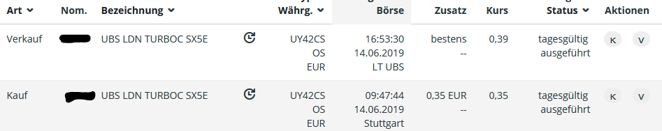 euro_stoxx_50_3380.png