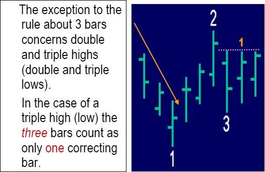 traders_trick.jpg