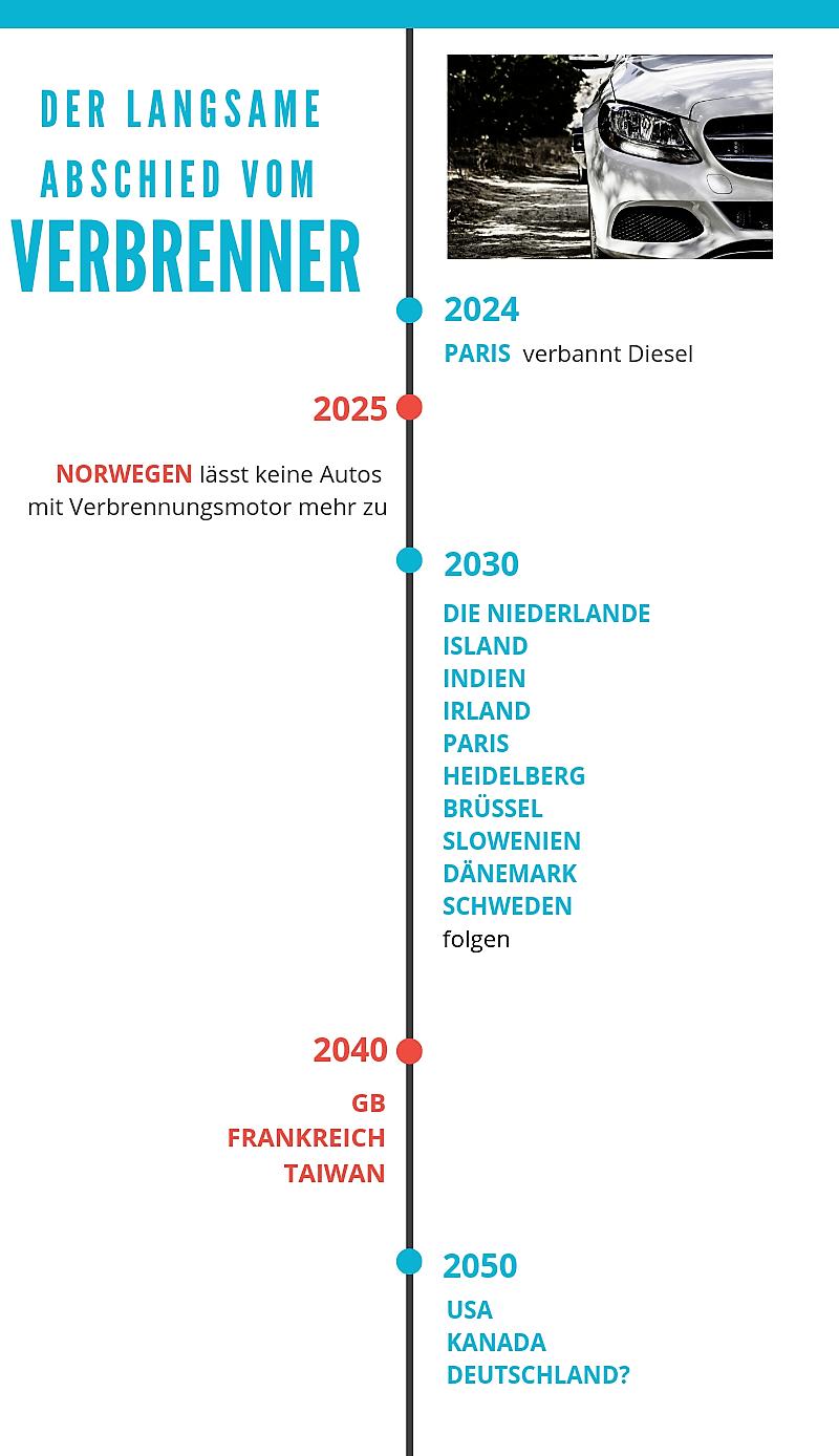 verbrenner-infografik-1.png