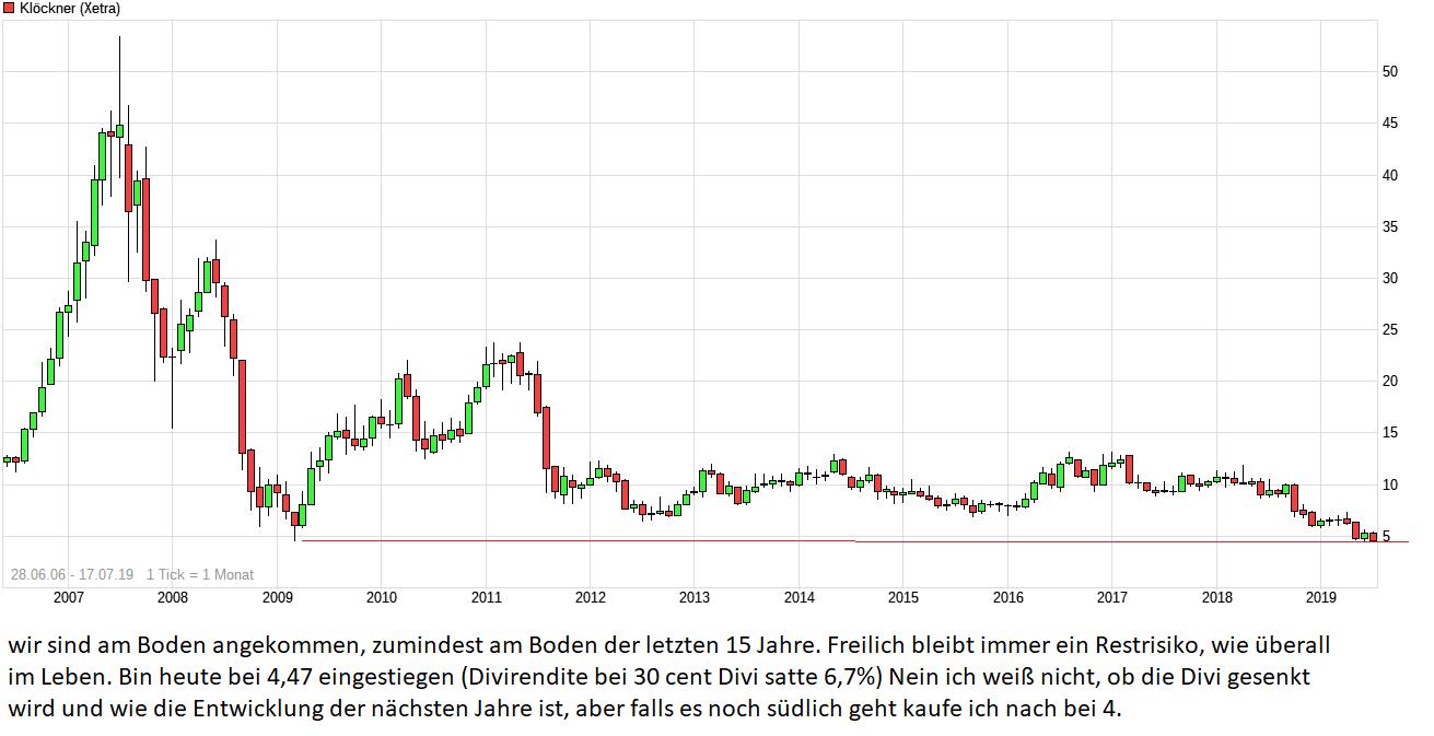 chart_all_kl__ckner.png