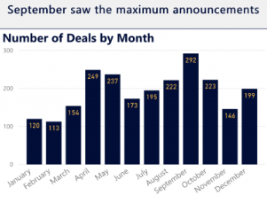 deals_by_month.png