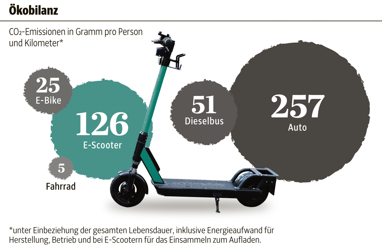 e-scooter.png