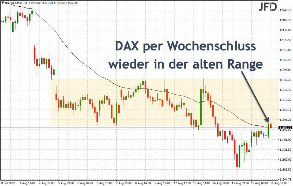 2019-08-18_dax-alte-range.jpg