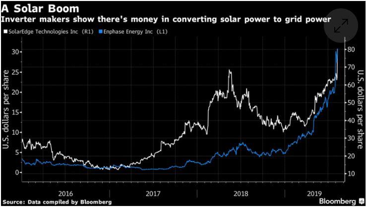 solar_boom.jpg