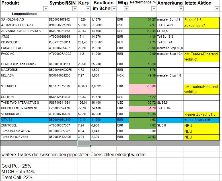 positions__bersicht_120919.png