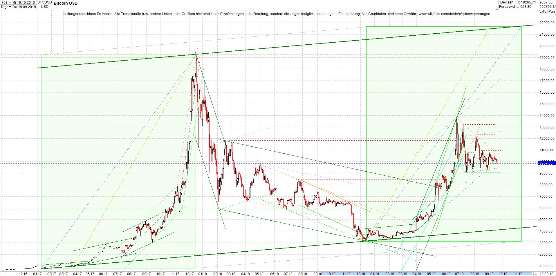 bitcoin_(btc)_chart_heute_nachmittag.png