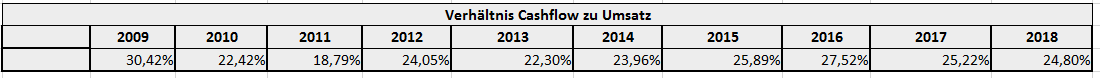 cashflow.png
