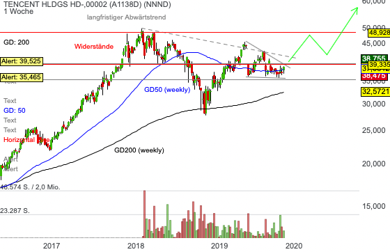 chart_nov_2019.png