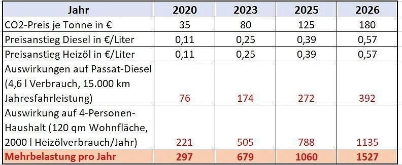klimapakt-bmu-prognose.jpg