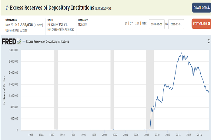 excess_reserves_of_depository_institutions.png