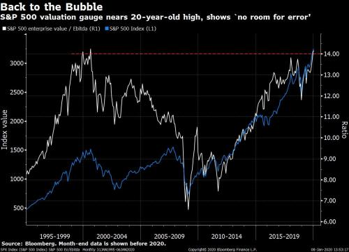 back_to_bubble_2020-01.jpg