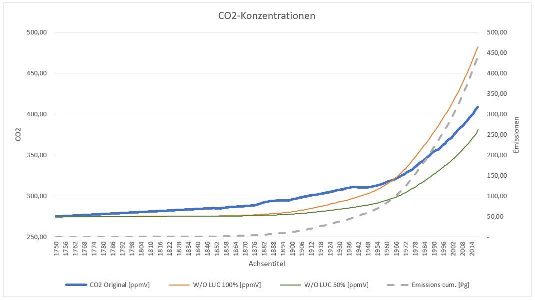 co2-emissions_-_scenarios.jpg