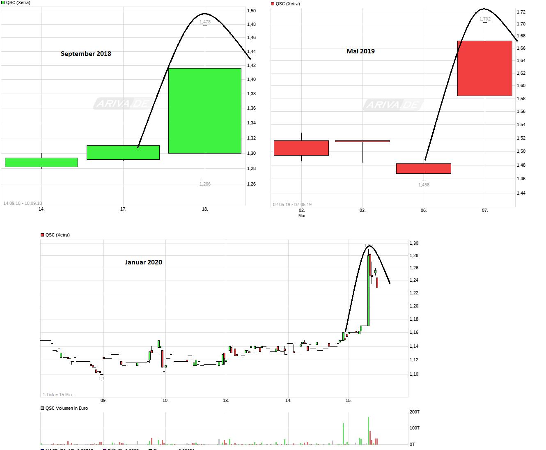 chart_free_qscc.png
