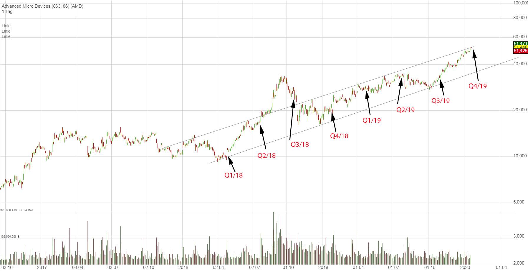 amd_chart_19q4.jpg