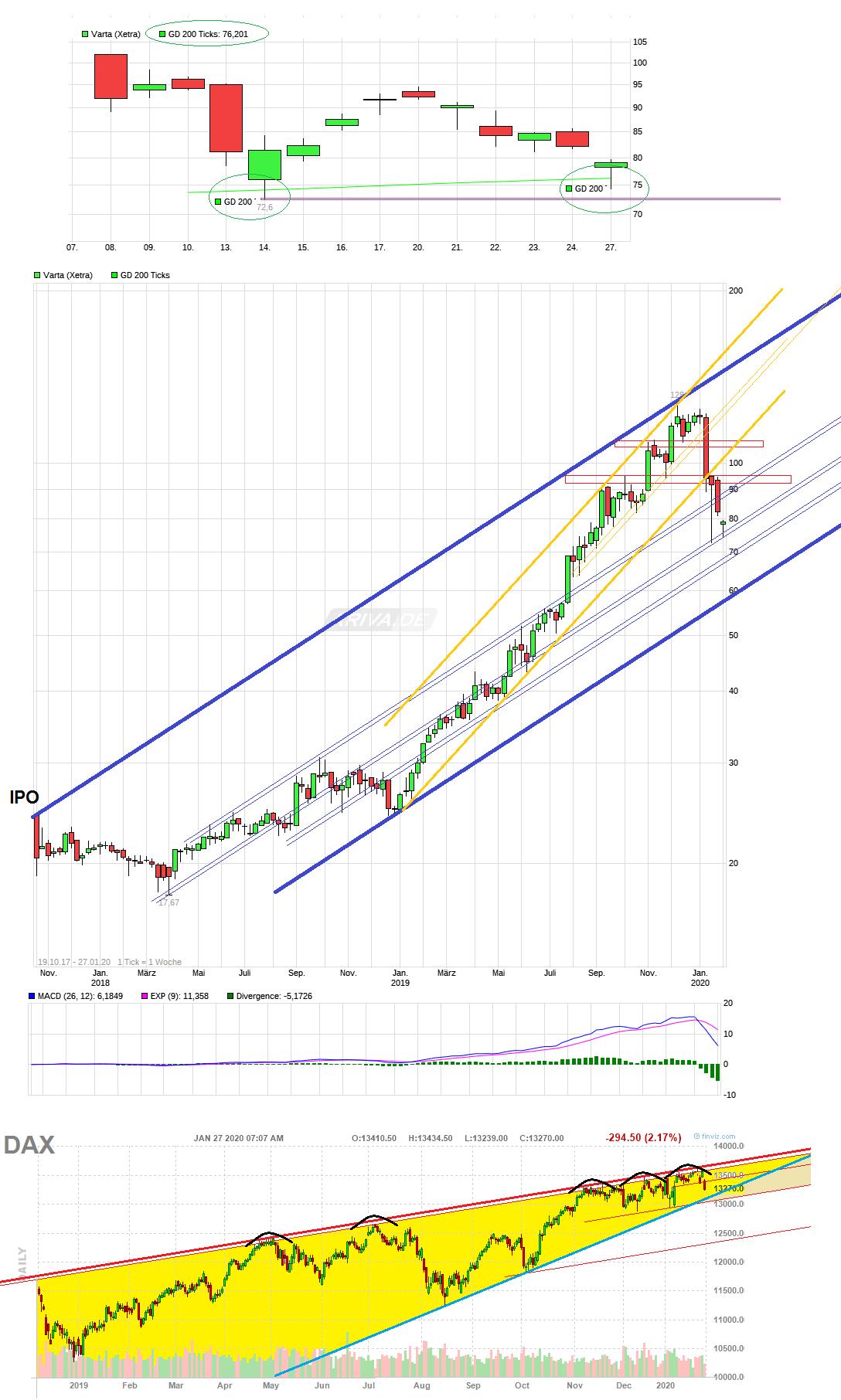 chart____all_varta.png