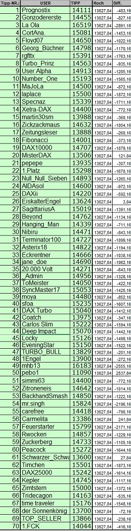 liste70_nr.jpg