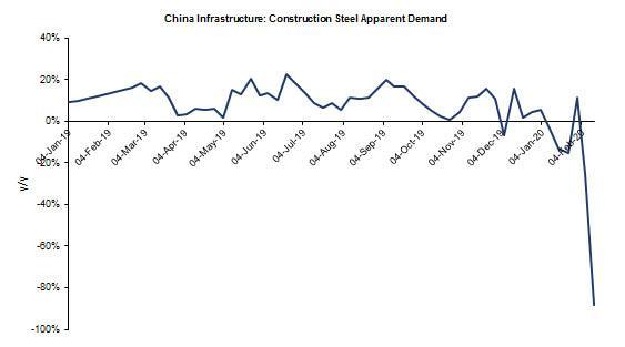 construction_steel_demand.jpg