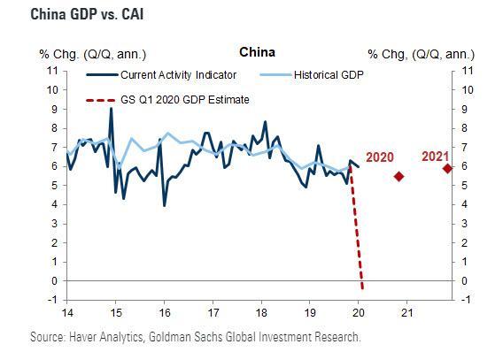 china_gdp_collapse_1.jpg