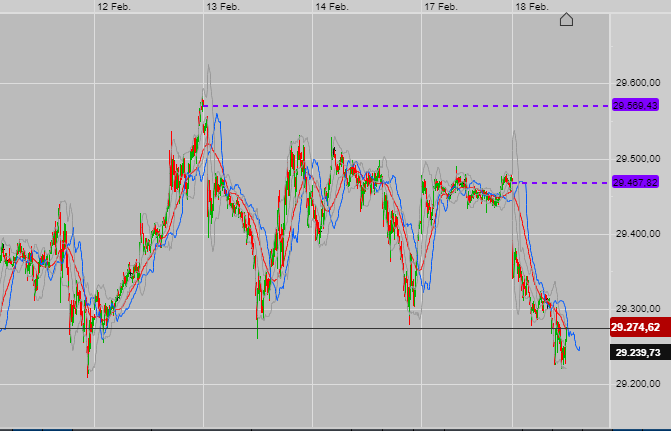 dow-gaps.png