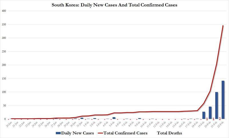 south_korea_total_cases_2.jpg