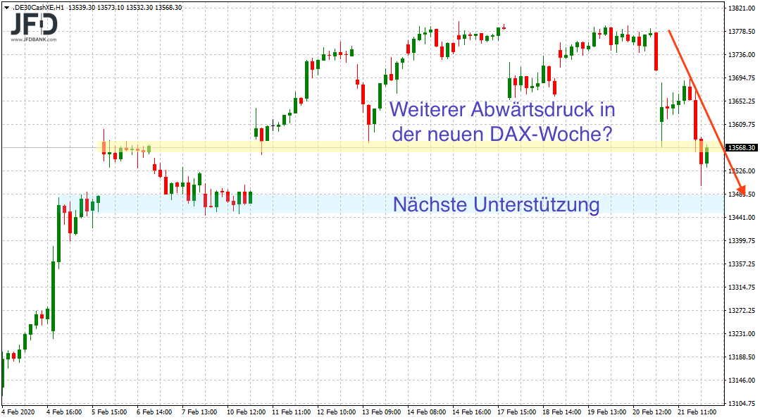 20200223_dax_xetra_teaser_kw09.png