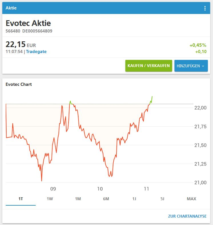 20200226_-_kurs_evotec_-_intra.jpg