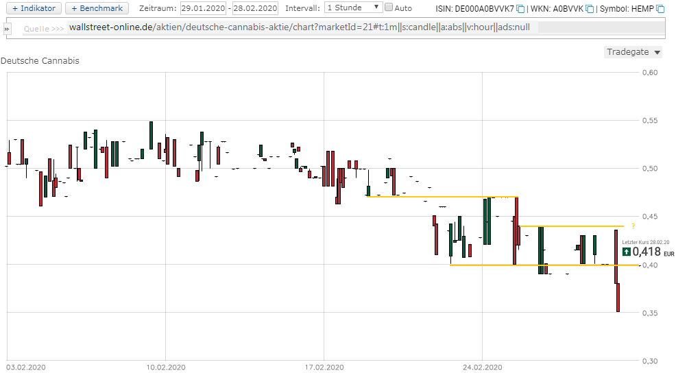 4-w-chart.png