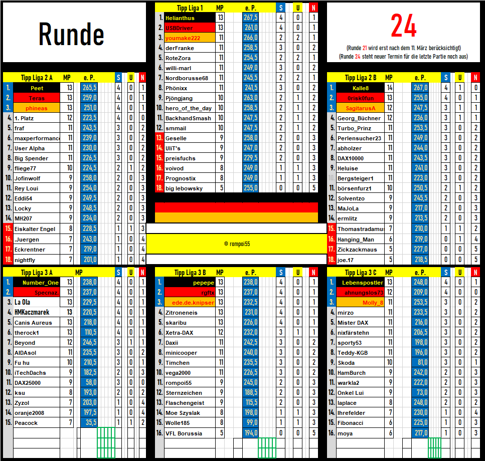 tabelle_runde_24.png