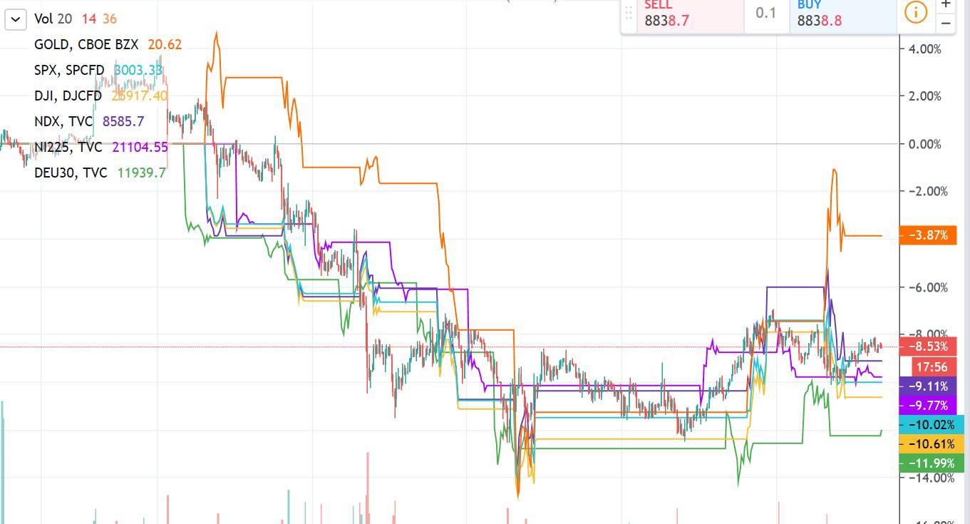 ab_22_februar_chart.jpg