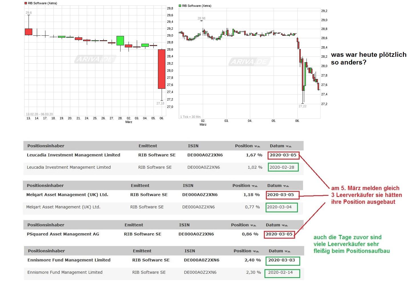 chart_free_rib__software.jpg