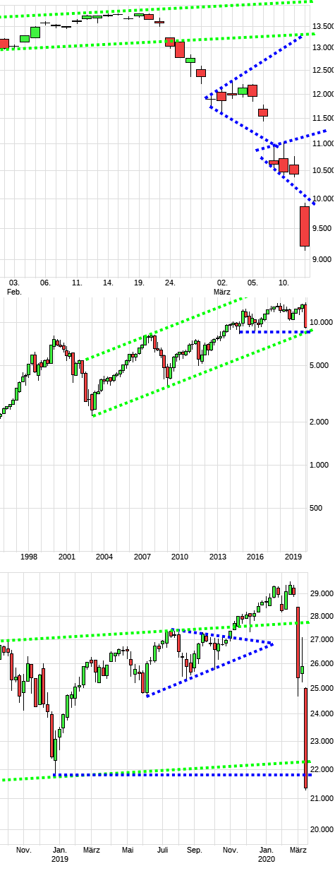 dax1250.png