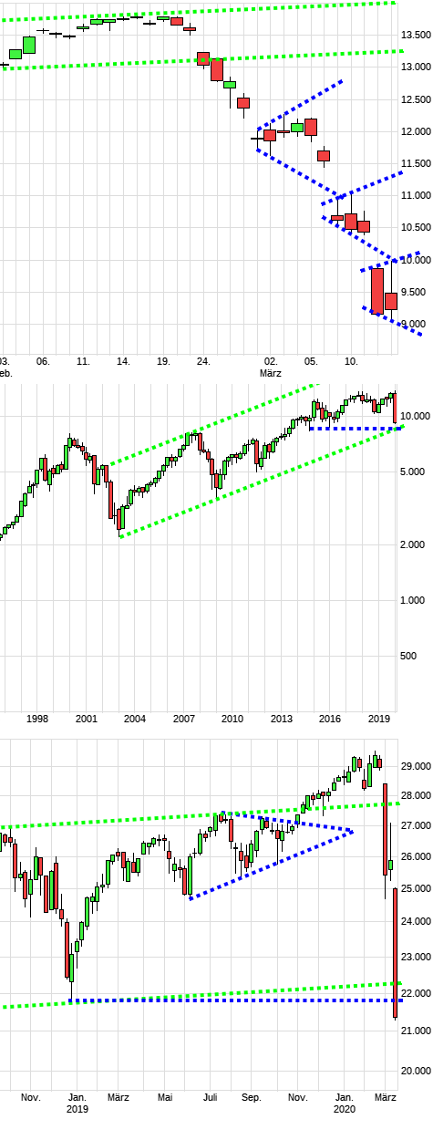 dax1251.png