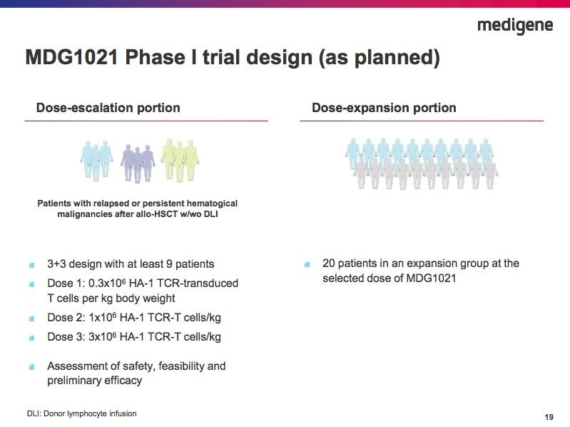 mdg1-mdg1021-plan-2020.jpg