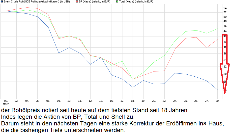 chart_month_brentcruderoh__licerolling.png