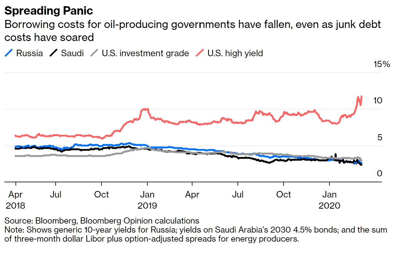 junk_bonds.jpg