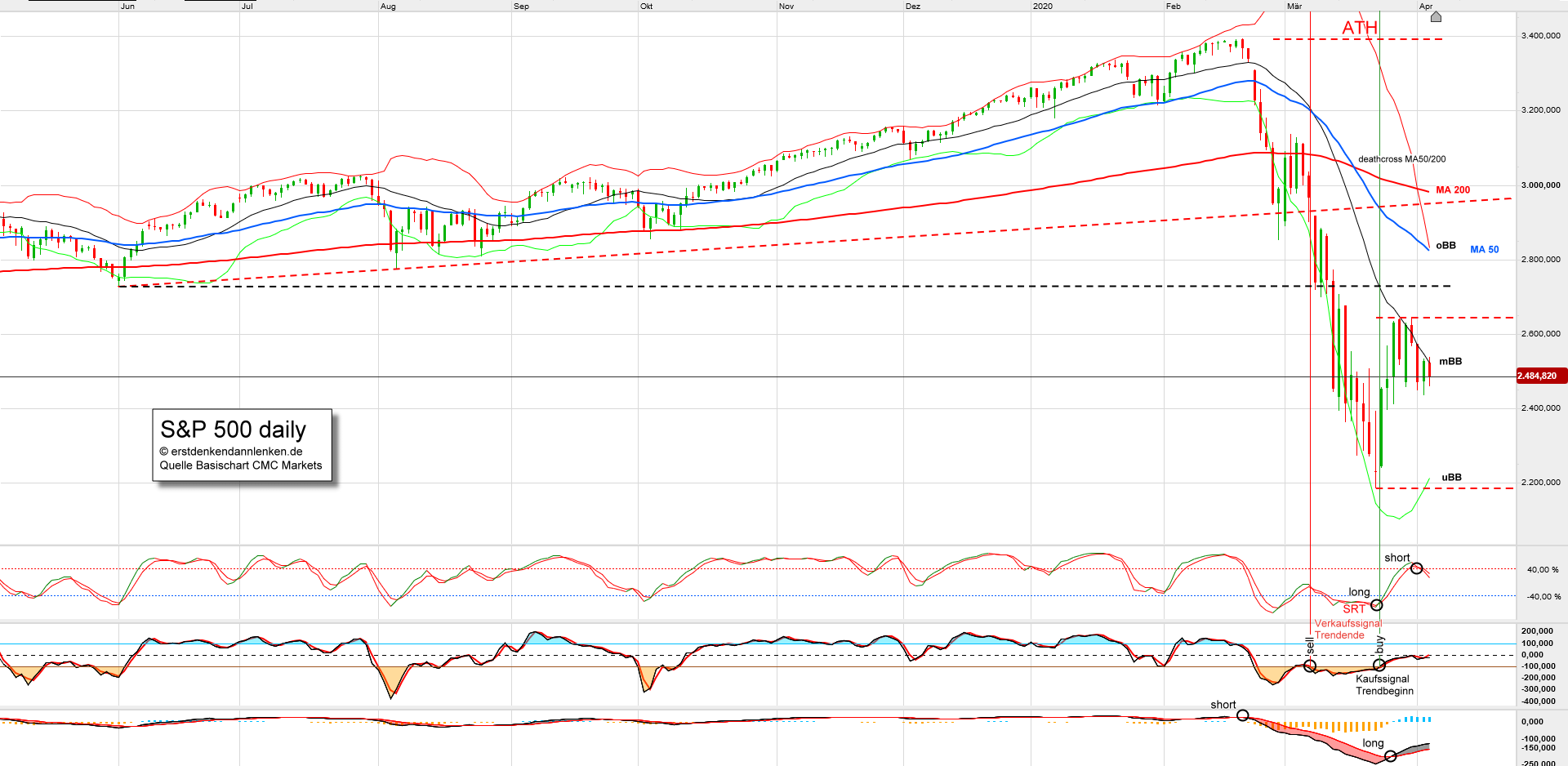 spx-daily.png
