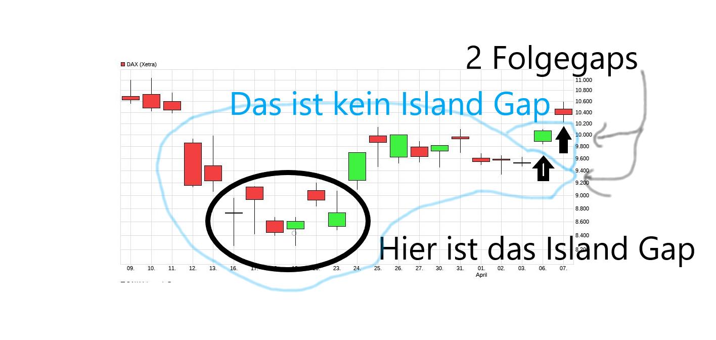 island_gap_mit_2_folgegaps_.png