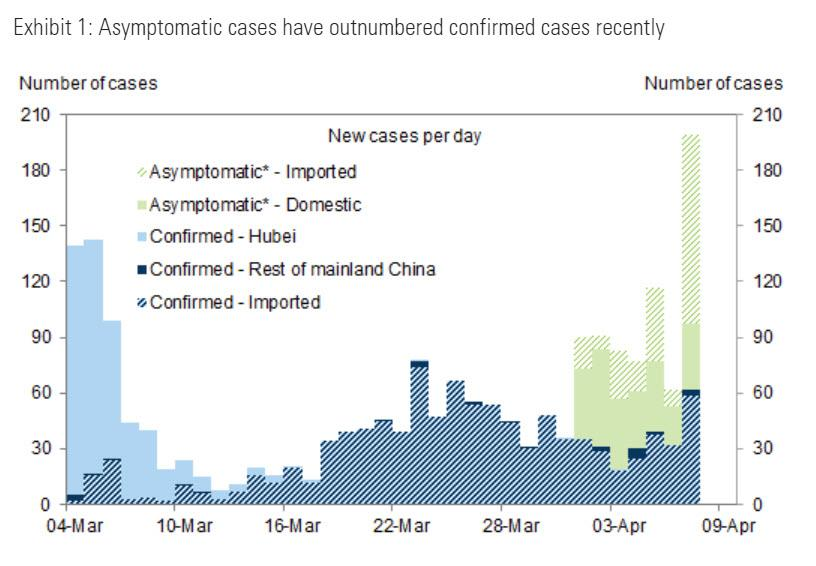 asymptomatic_cases.jpg