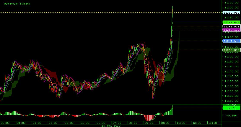chart_deu.png