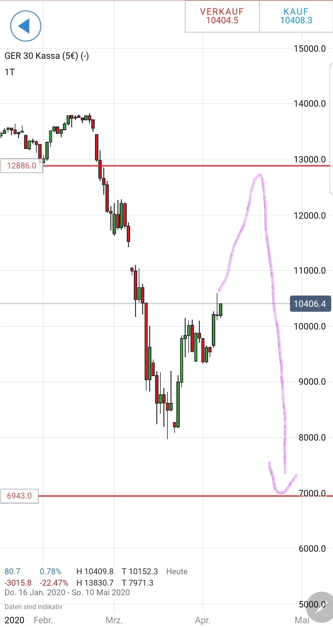 screenshot_20200408-210627_ig_trading.jpg