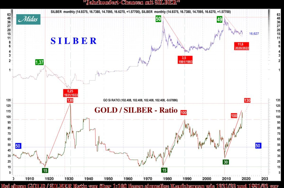 gold-silber-ratio2020_002.jpg