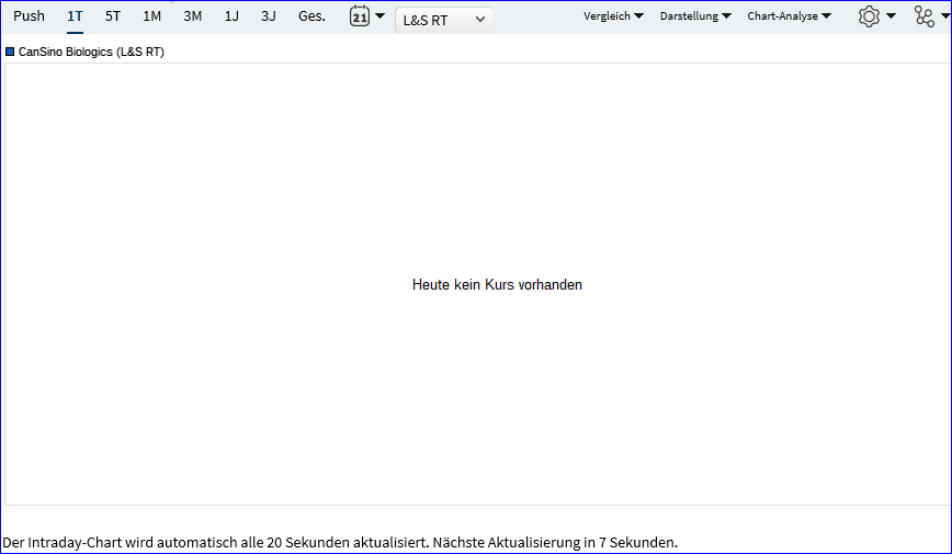 2020-06-09-heute-keine-l_s-rt-curse-fuer-cansino.png