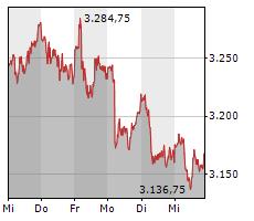 chart-tecdax.png