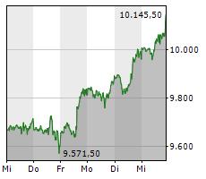 chart-nasdaq-100.png